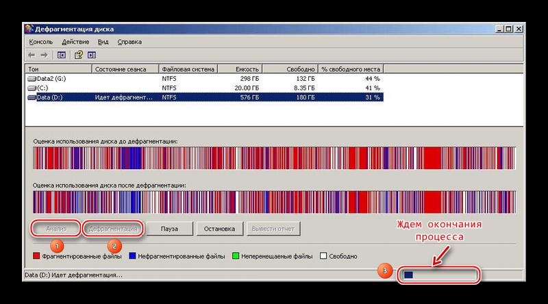 Регулярный анализ и дефрагментацию всех жестких дисков на компьютере