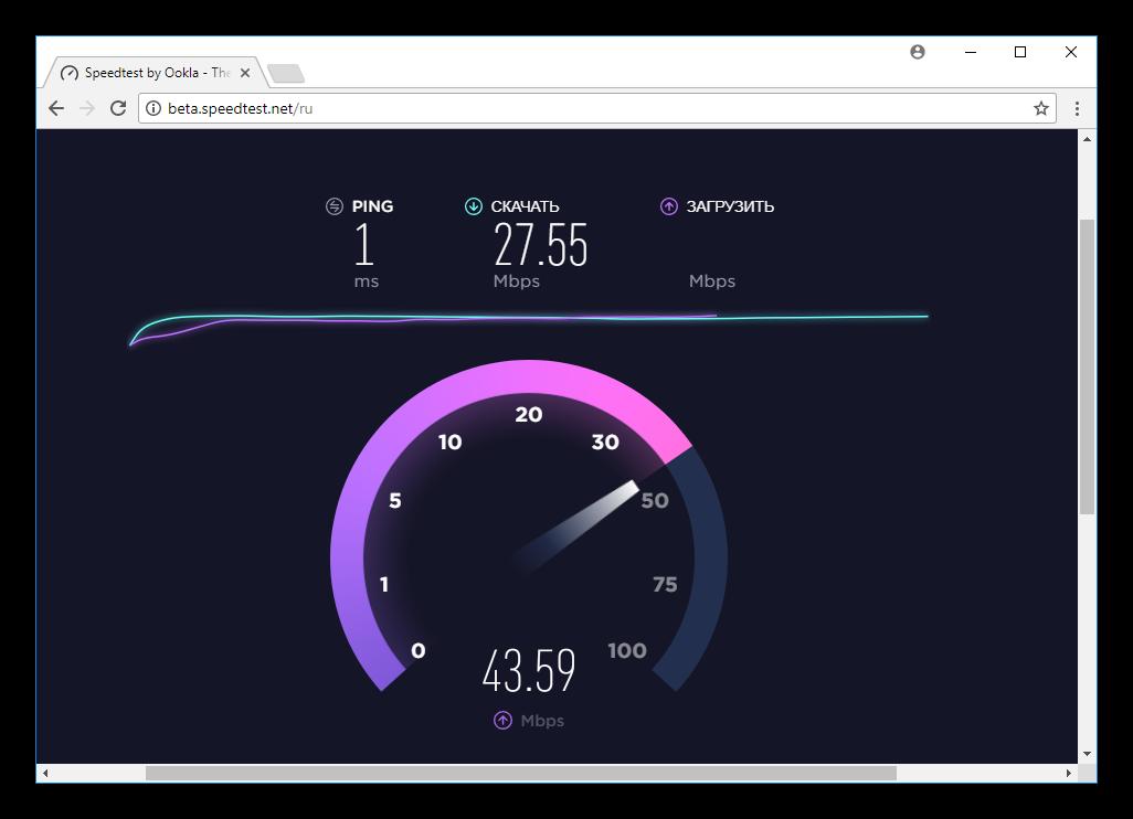 Скорость интернета для видеозвонков в Скайп