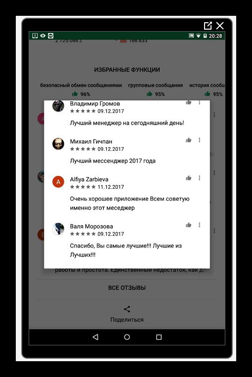 Красноречивые положительные отзывы о мессенджере Телеграмм