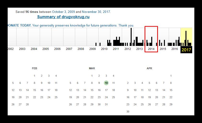 Отображение календаря предыдущих изменений на сайте Друг Вокруг