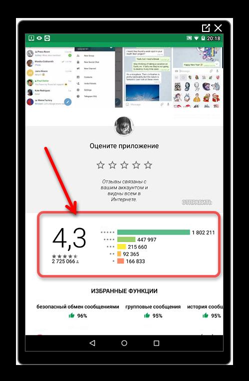 Оценка мессенджера Телеграмм в Google Play