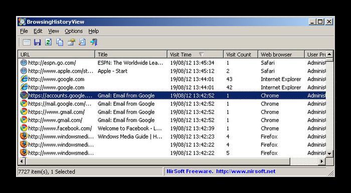 Программа взлома личных сообщений друг Вокруг WebBrowserPassView