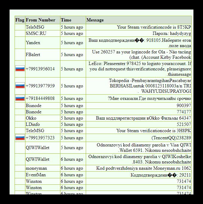 смс код подтверждения вк на временную сим карту