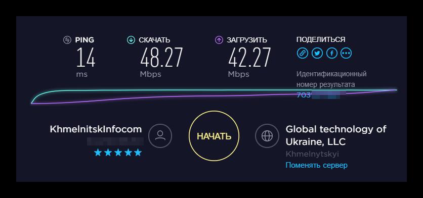Расширенные результаты проверки интернета на странице сайта Speedtest