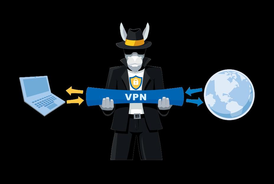 Простая схема работы типичного VPN сервера
