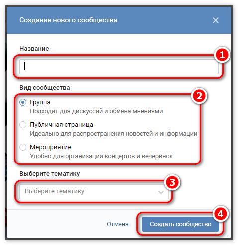 Тематика сообщества ВКонтакте