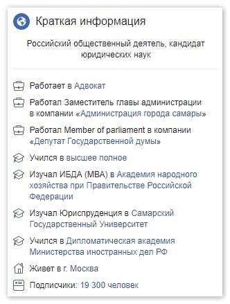 Краткая информация Марк Фейгин в Фейсбук