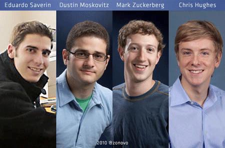 Создатели Фейсбук